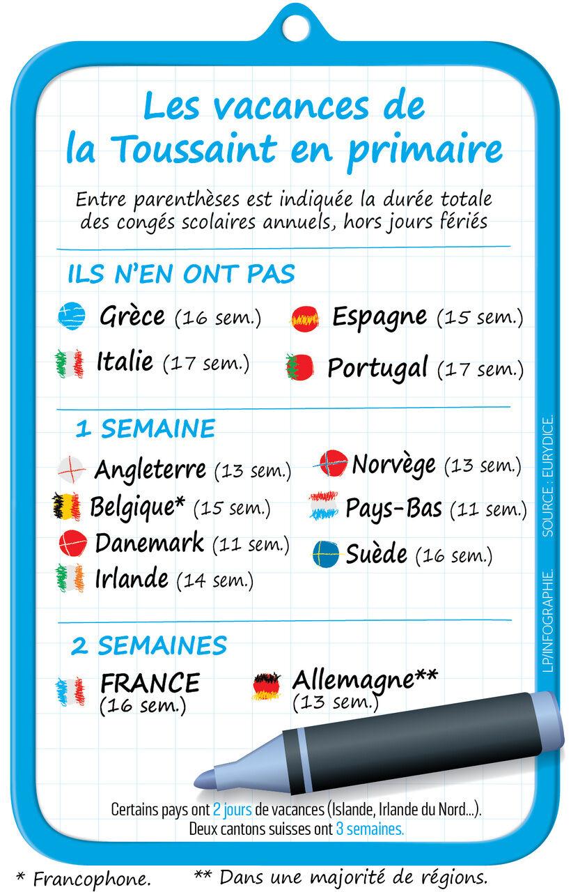 Calendrier Scolaire France.Modification Des Dates De Vacances Scolaires L Industrie