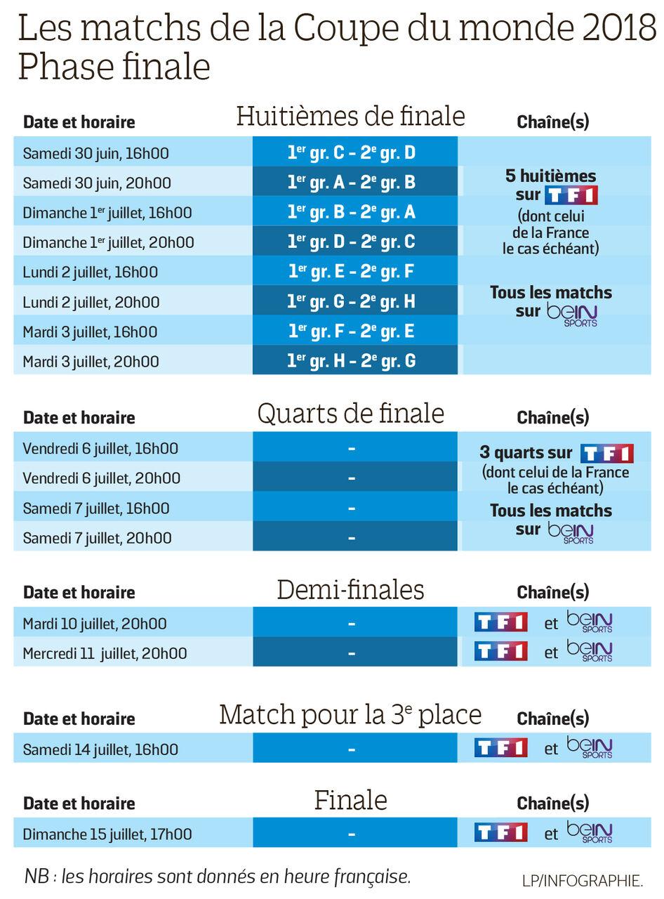 Calendrier Des Match De La Coupe Du Monde.Coupe Du Monde 2018 Voici Les Matchs De Poules Que Tf1 Va
