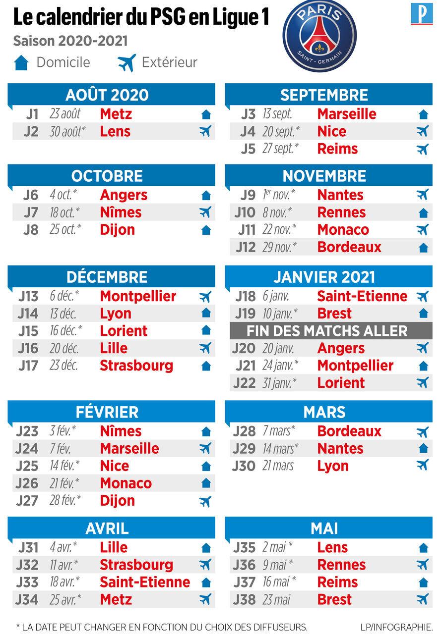 Ligue 1 : le calendrier complet du PSG pour la saison 2020 2021