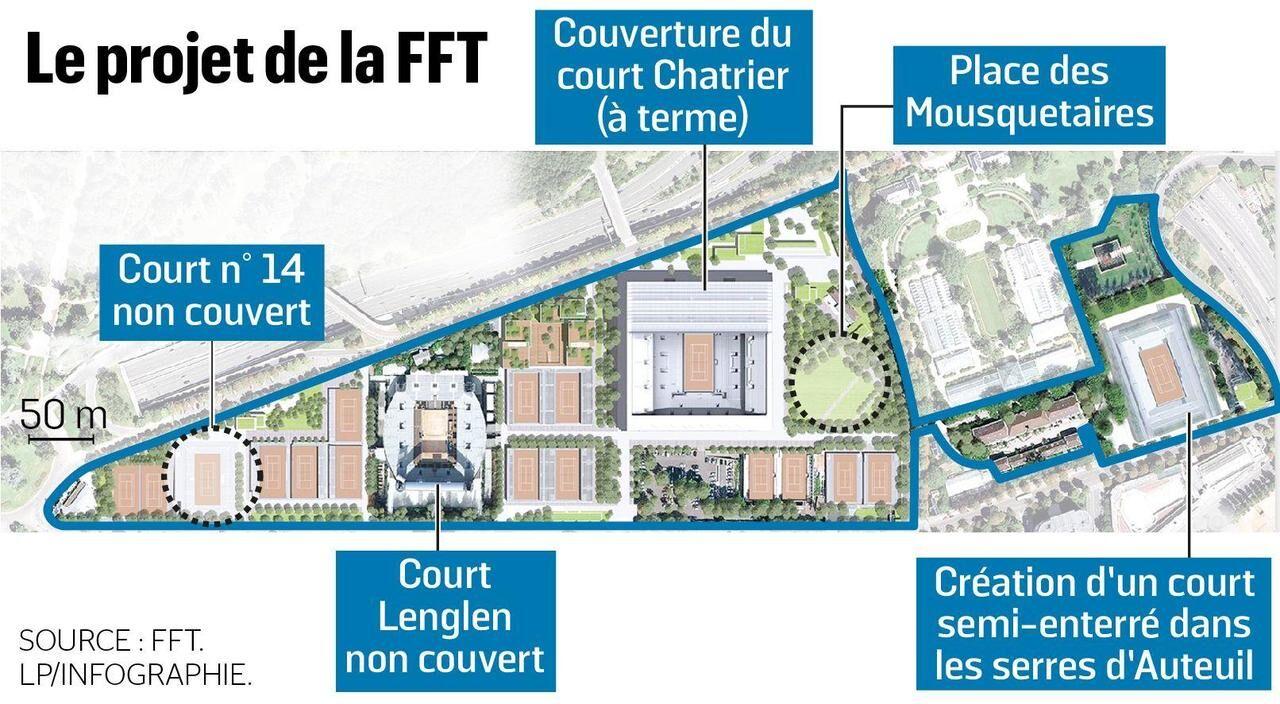 Roland Garros Le Court Des Serres Est Prêt Pour Le