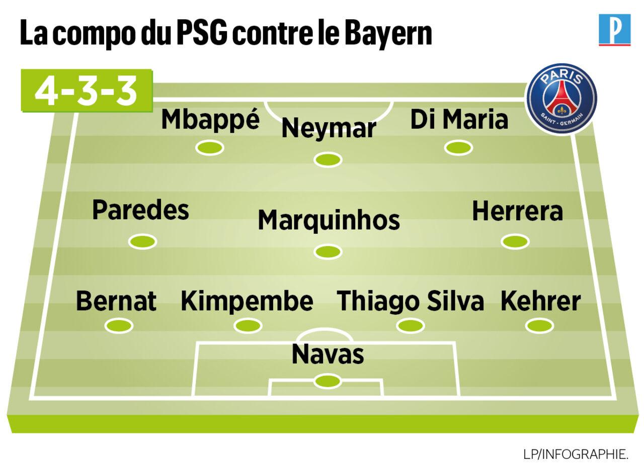 Psg Bayern Navas Titulaire Verratti Et Icardi Remplacants Le Parisien