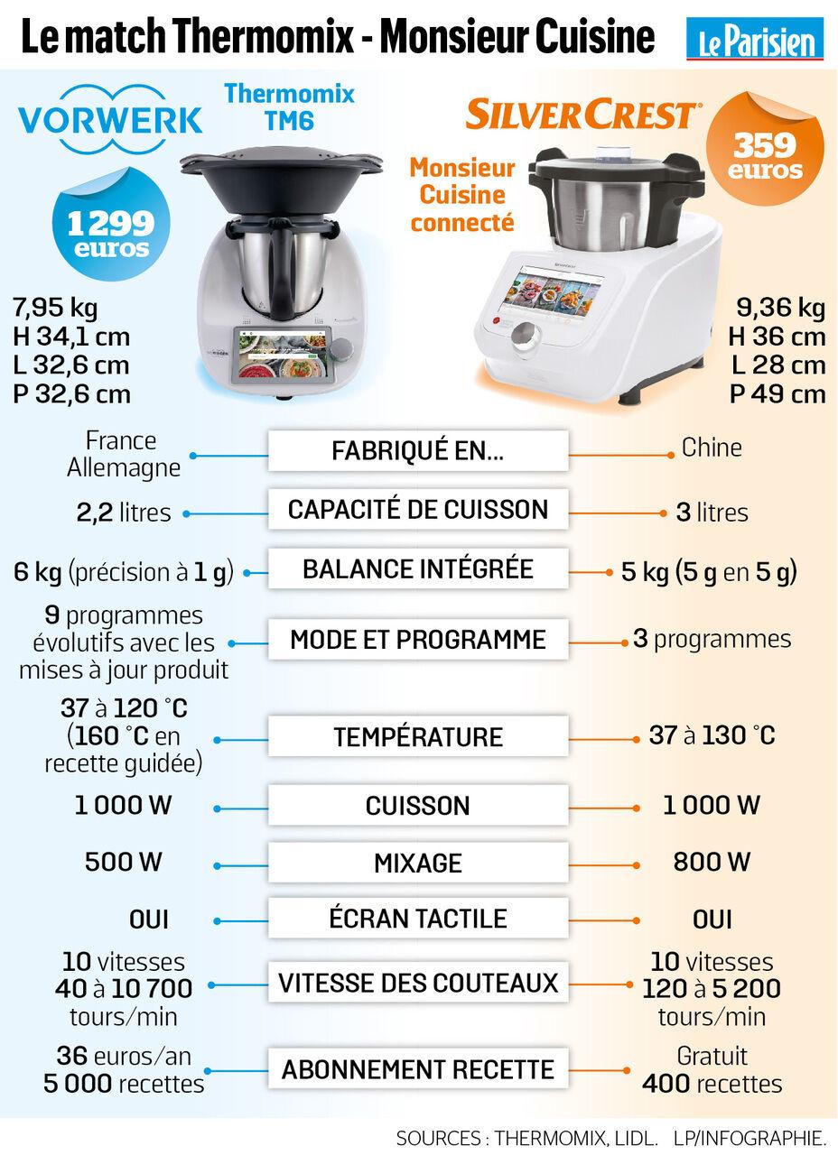 Mister Cuisine Connect Le Robot Cuiseur De Lidl Qui