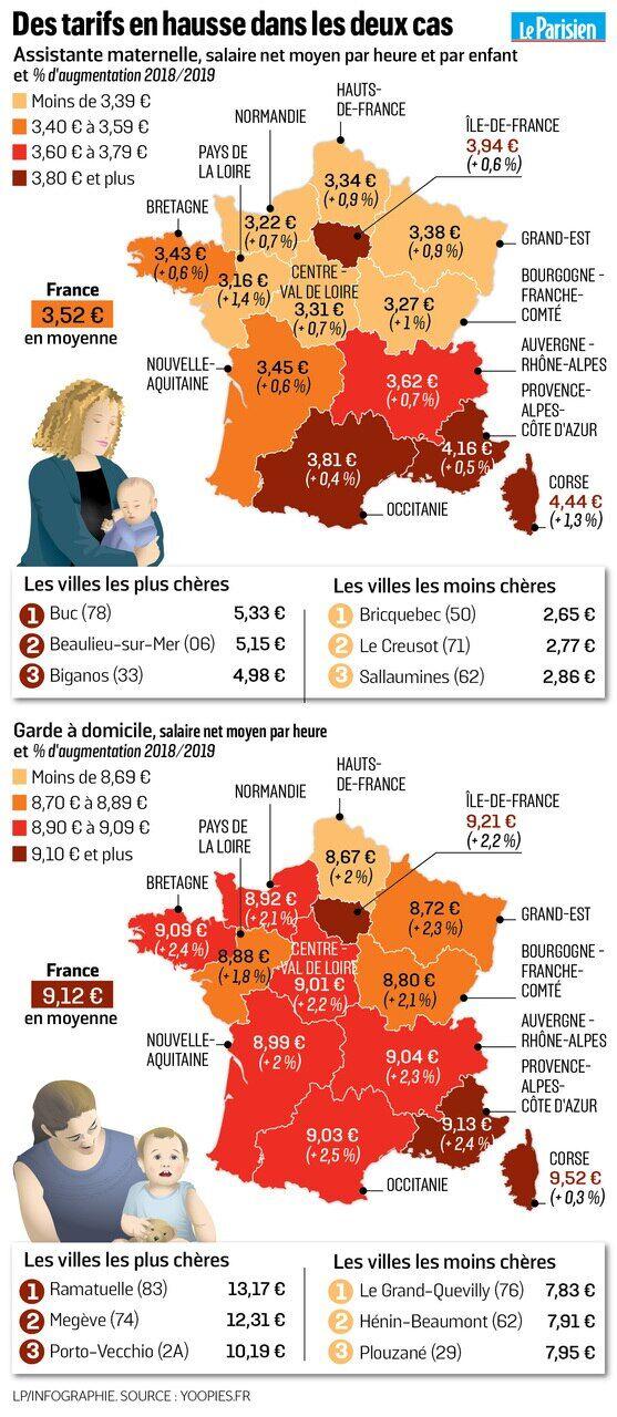 Quel Est Le Prix De La Garde D Enfants Le Parisien