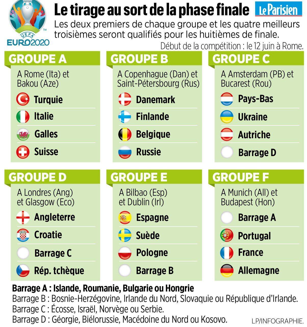 Ligue 2 : Grenoble ou le Paris FC, qui pour affronter le TFC ce vendredi en barrage?