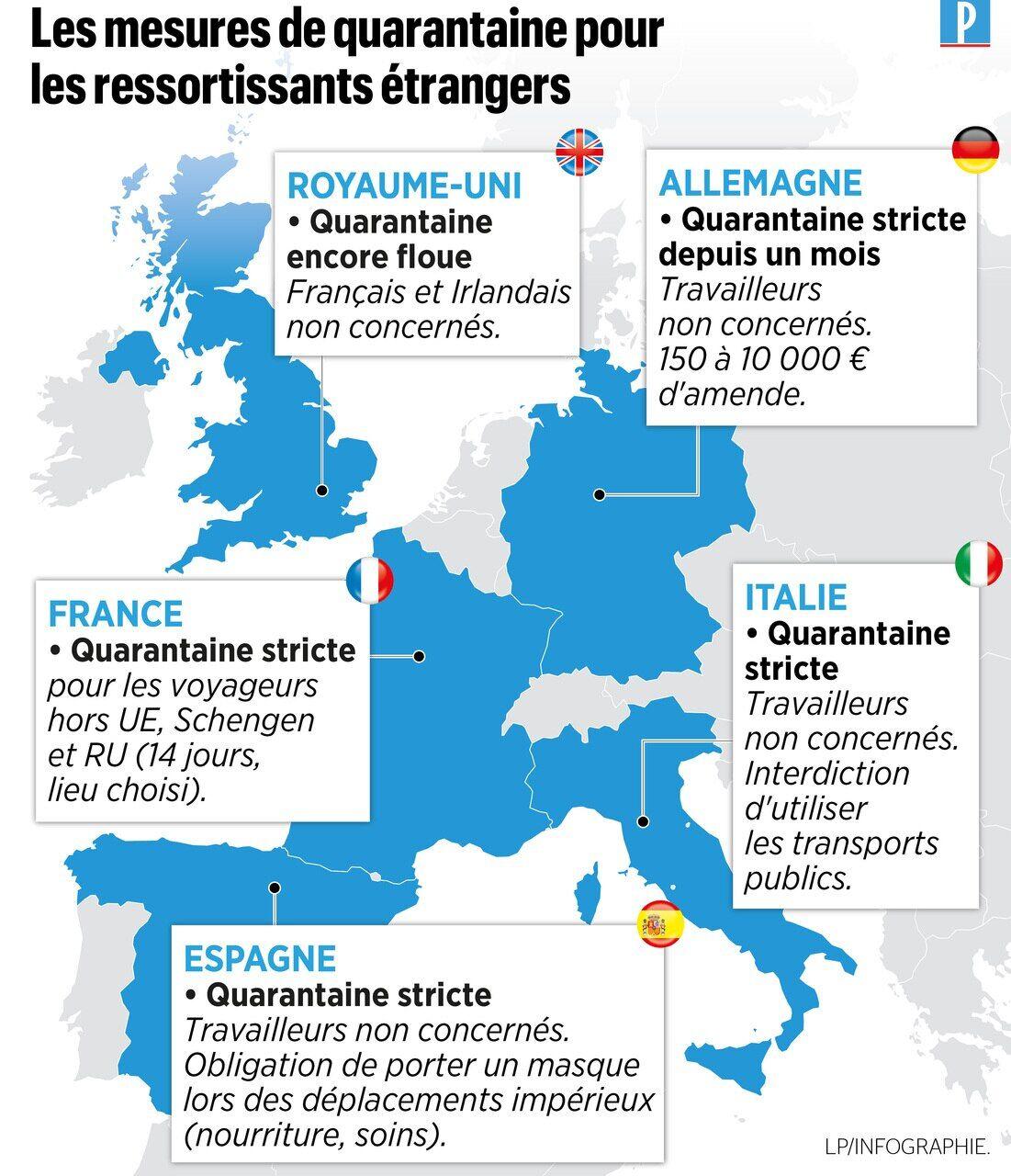 Espagne France Italie La Quarantaine Pour Les Voyageurs S Installe En Europe Le Parisien