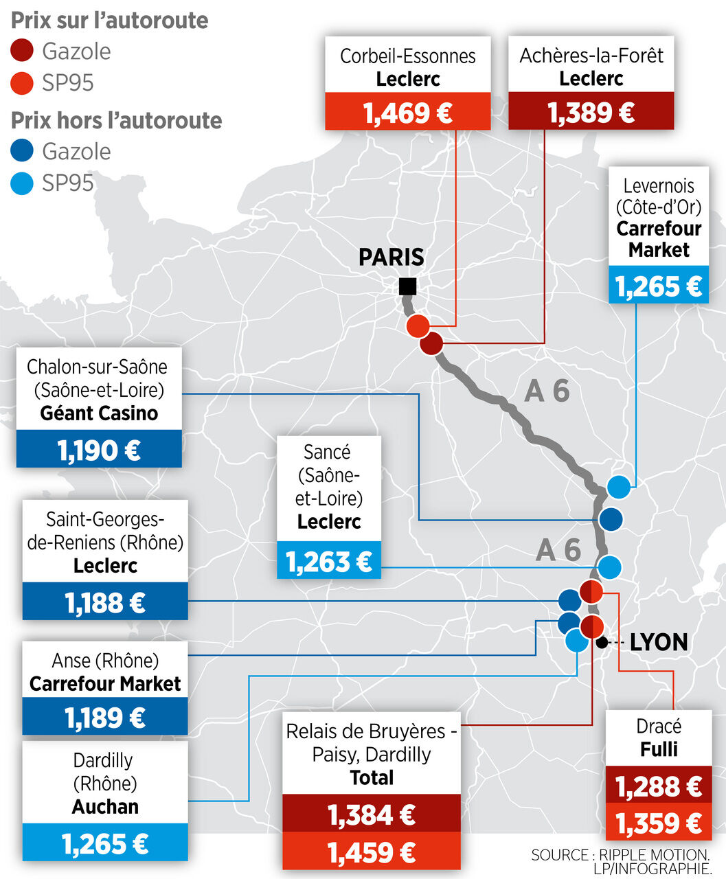 Le Carburant A Petit Prix Pour Le Grand Chasse Croise Le Parisien