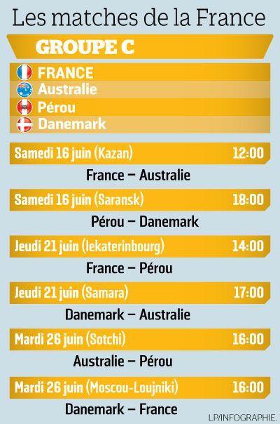 Calendrier Des Match De La Coupe Du Monde.Coupe Du Monde 2018 Voici Le Calendrier Des Matchs De La