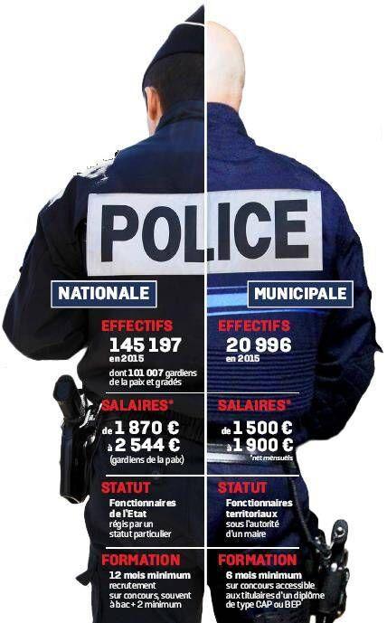 Crise De La Police Nationale Les Municipaux Gagnent Du Terrain Le Parisien