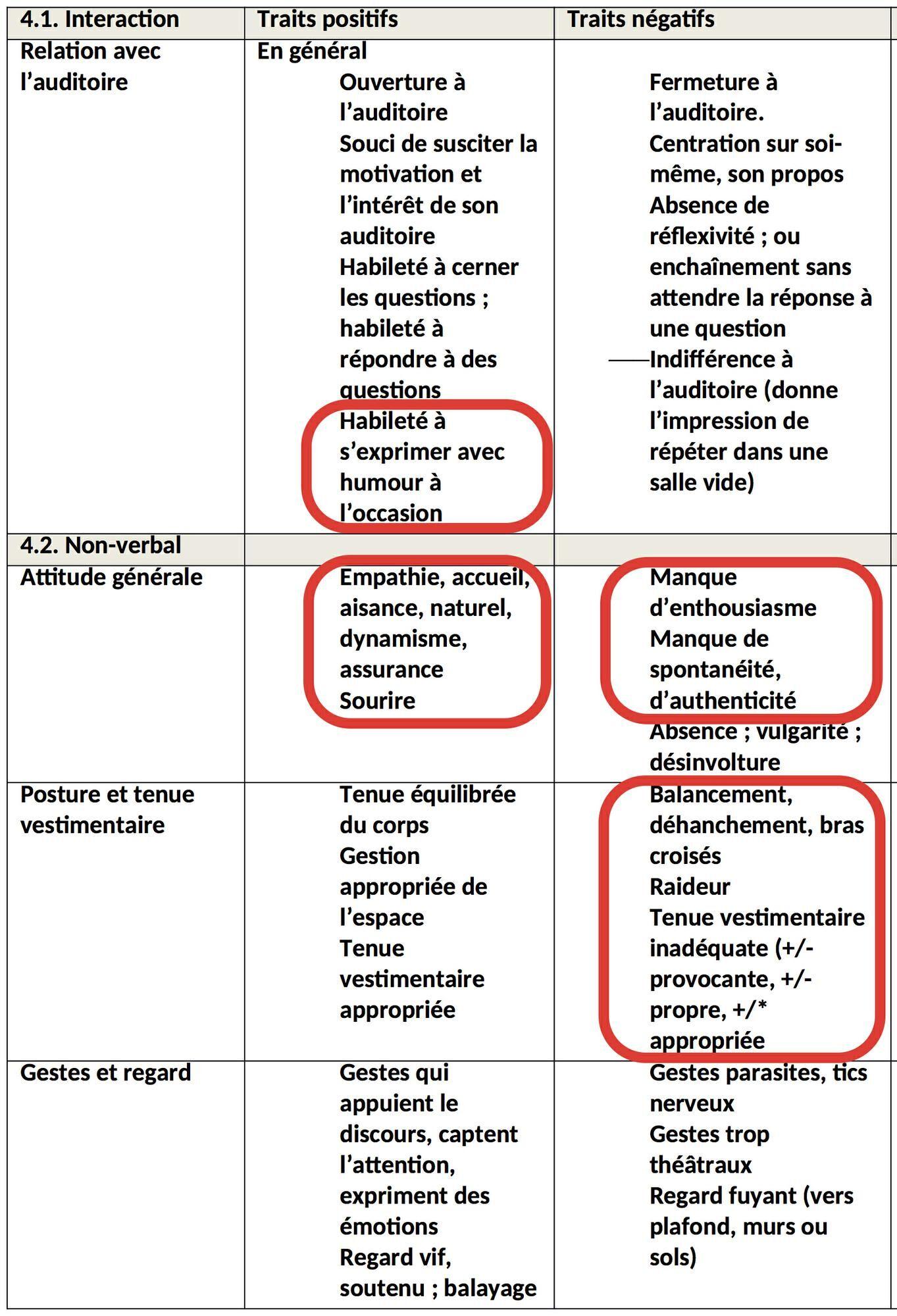 Exemple Sujet Grand Oral Bac 2021 / Stmg Economie Gestion ...