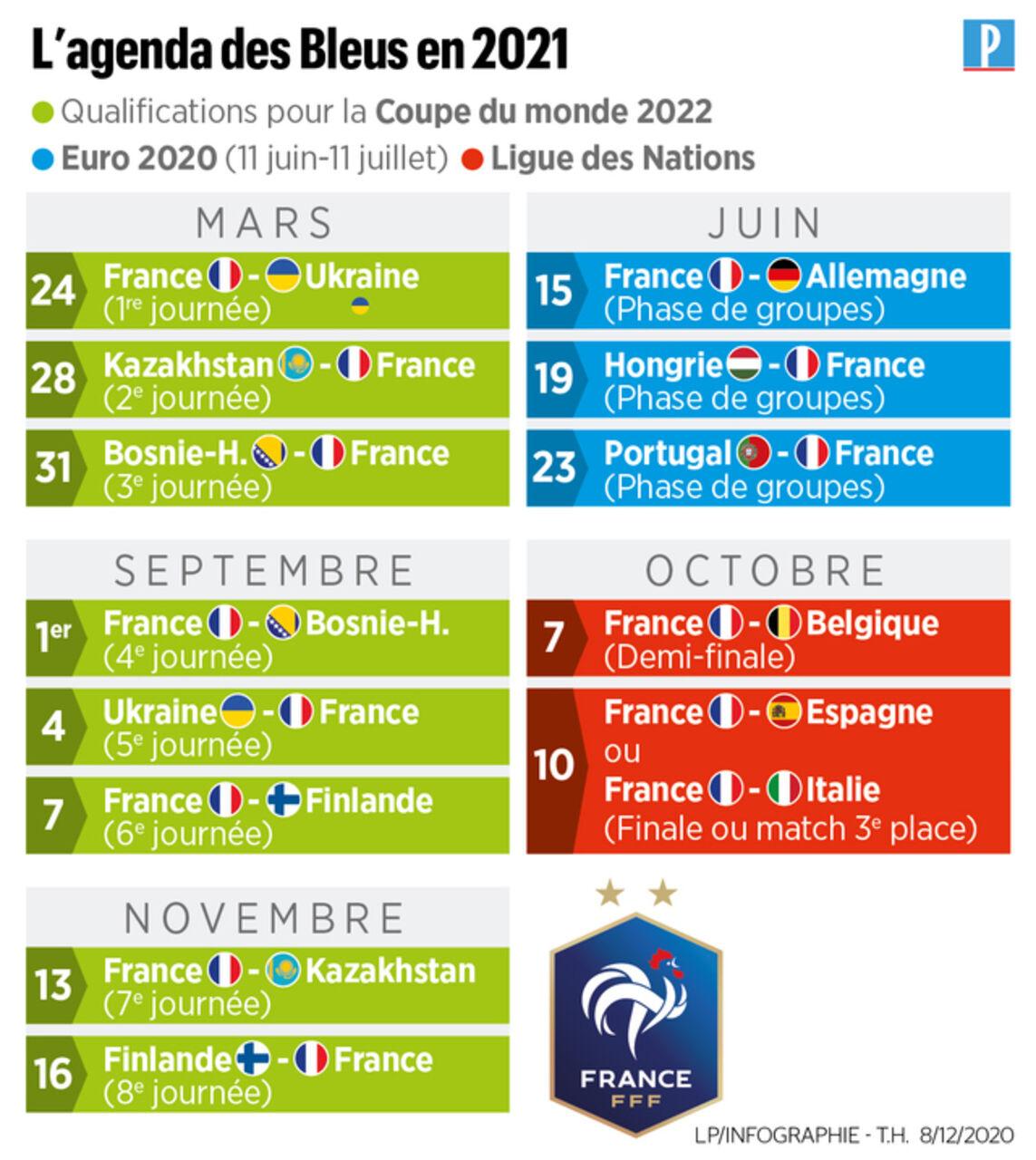 Equipe de France : un calendrier chargé pour les Bleus   Le Parisien