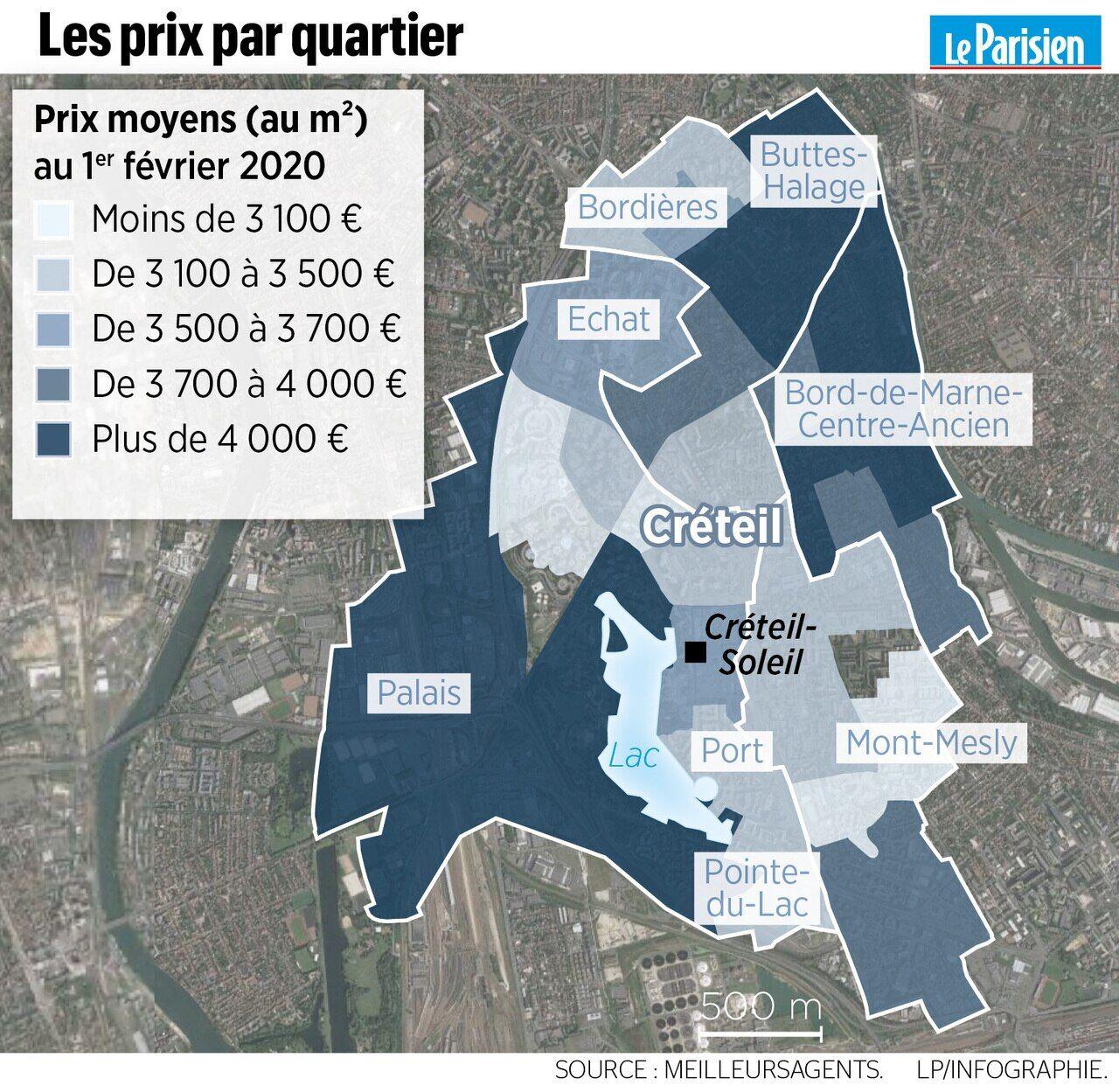 Immobilier Avec Ses Prix Stables Creteil C Est Le Bon Plan Pour Les Acheteurs De Moins De 40 Ans Le Parisien