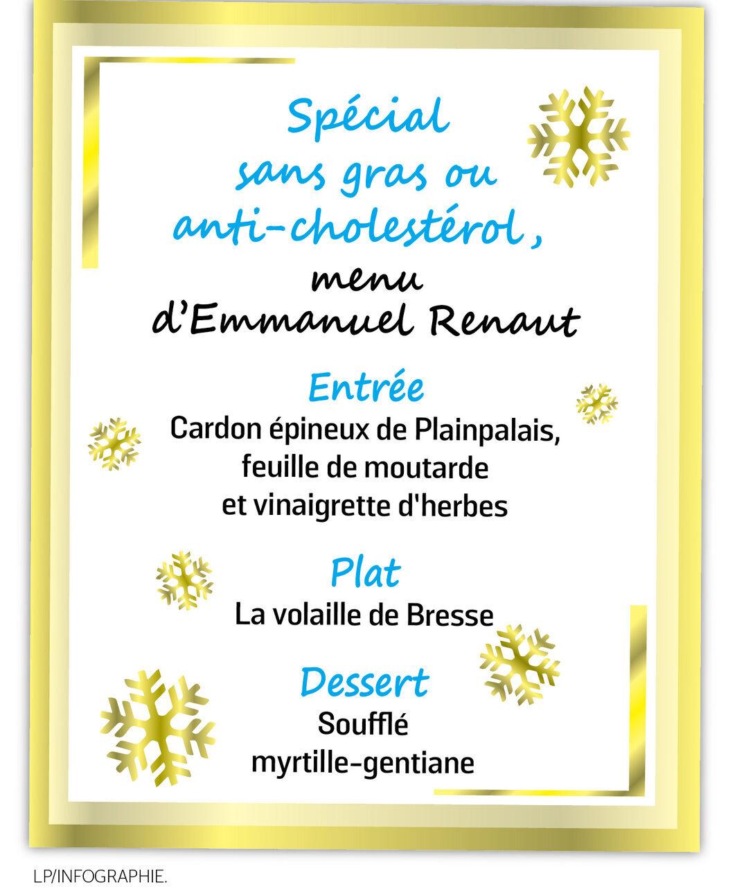 Idee Repas Reveillon Du Jour De L An.Nouvel An Le Menu Special Anticholesterol D Emmanuel