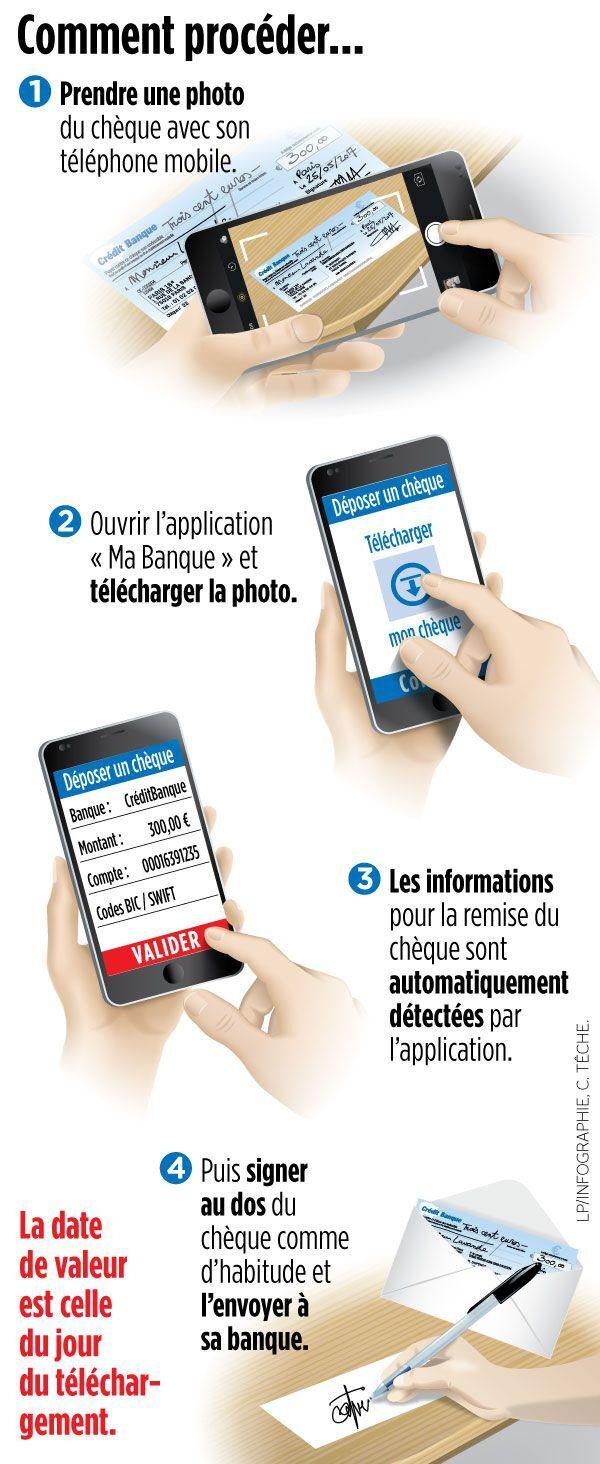 Encaissez Vos Cheques Par Telephone Le Parisien