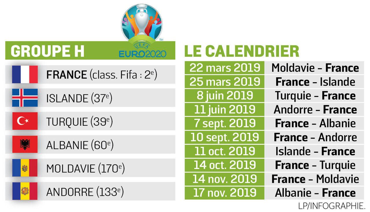 Le Calendrier Euro 2020.Qualifications Pour L Euro 2020 L Islande L Adversaire Le