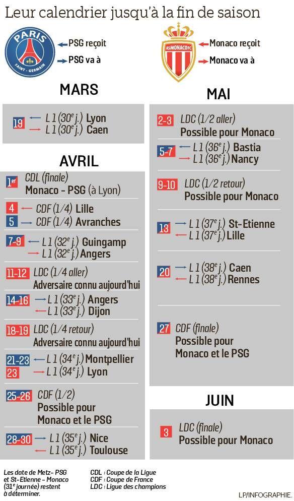 Calendrier L1 Psg.Psg Monaco Les Parisiens Avantages Par Le Calendrier