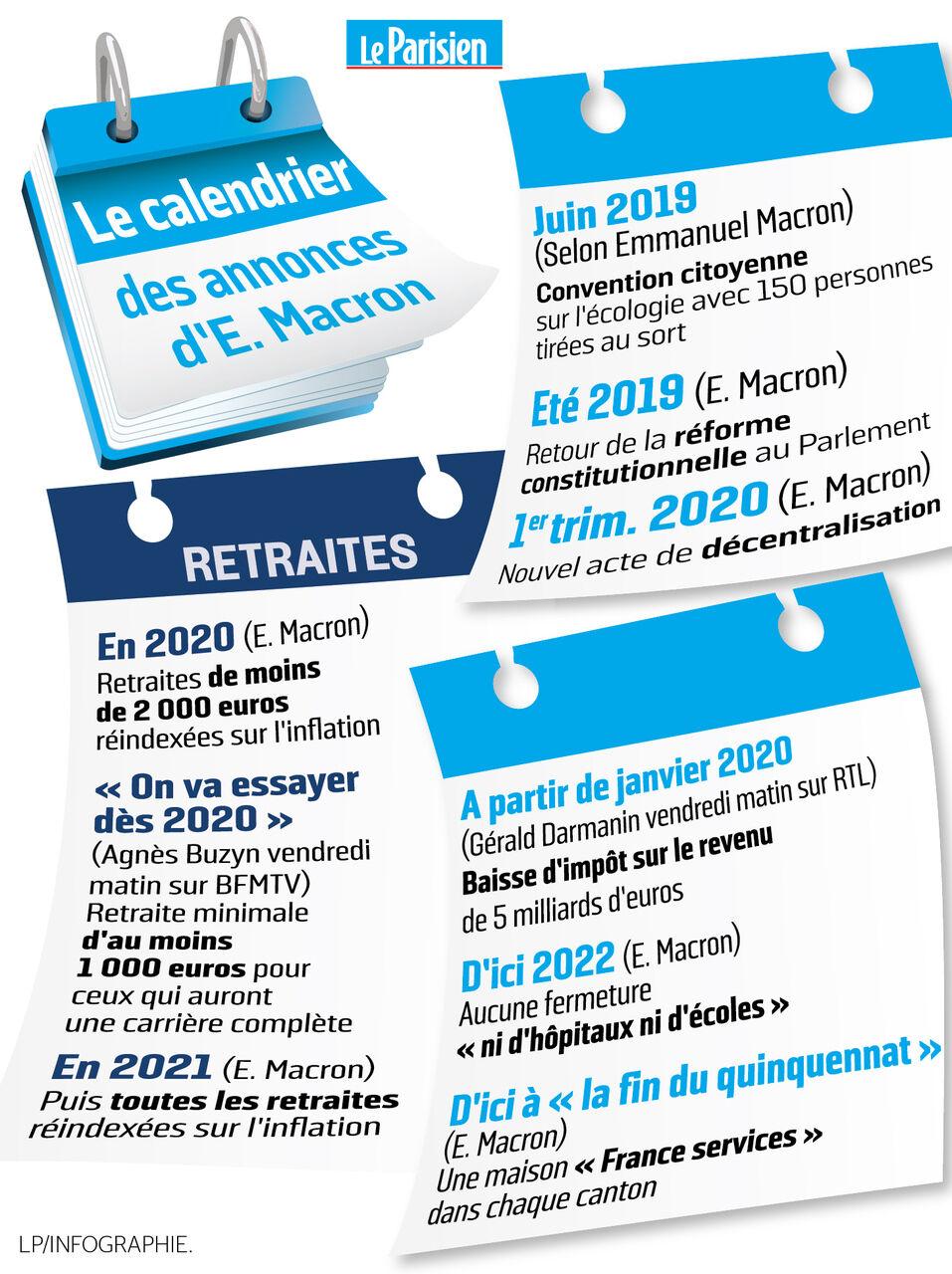 Calendrier Reforme Retraite 2021 De juin à 2019 à 2025, le calendrier prévu des annonces de Macron