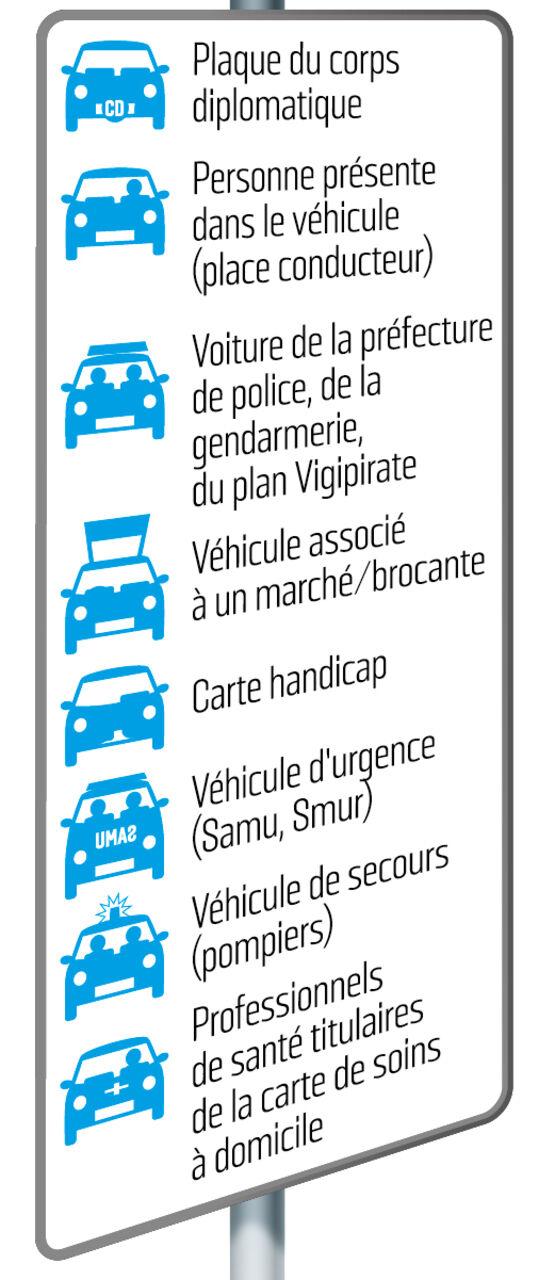 Carte Cdiscount Gratuit Ou Payant.Stationnement Payant A Paris Qui Peut Y Echapper Le