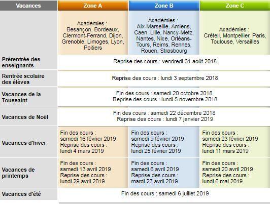 Calendrier Scolaire 2019 Zone A.Voici Le Calendrier Des Vacances Scolaires Jusqu En 2019